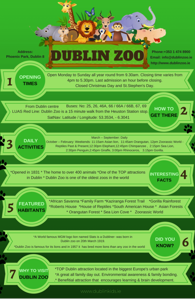 Dublin zoo prices, animals,activities,opening times,and all other top facts